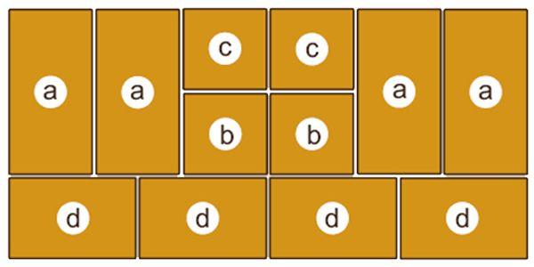 Mattensatz für Turnwand 130001