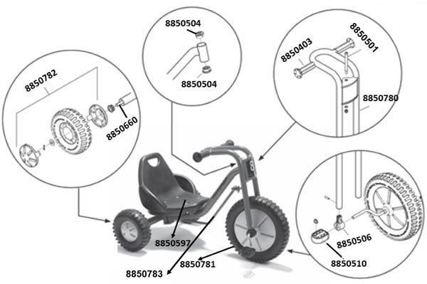 8400661 Ersatzteile für VIKING EXPLORER Zlalom Tricycle