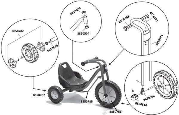8400662 Ersatzteile für Viking Explorer Zlalom Tricycle Large