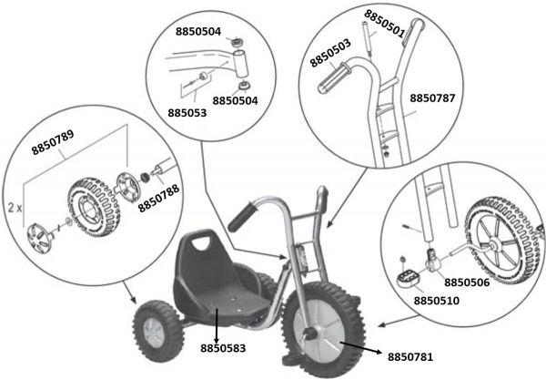 8447964 Ersatzteile für VIKING Winther Easy Rider Off-Road